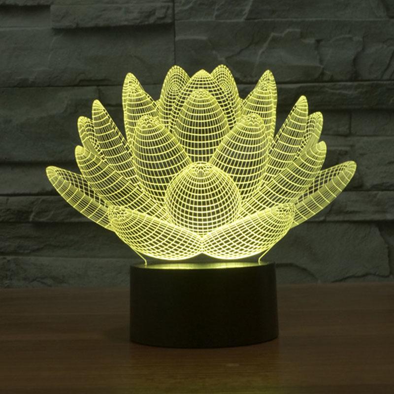 Camera ngụy trang đèn ngủ LED 3D